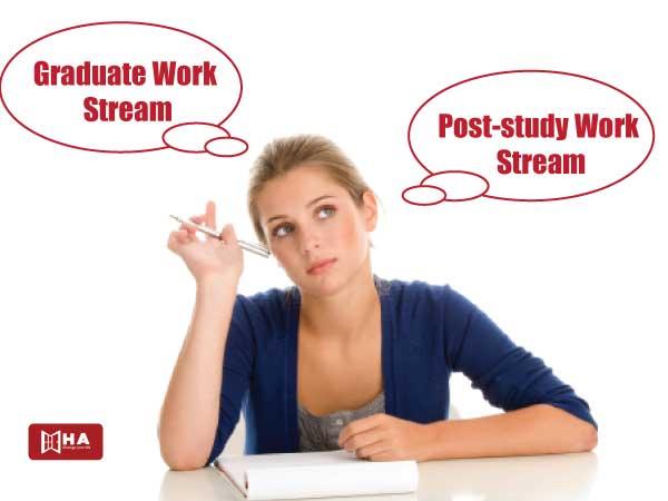 Làm thế nào các bạn biết mình nên nộp cho loại stream nào?