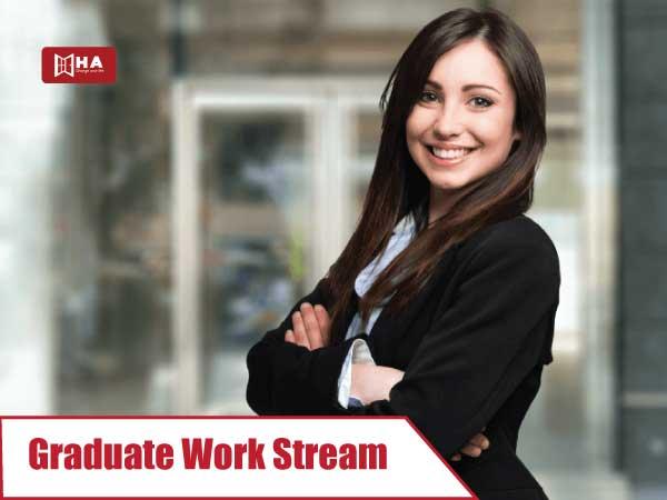 Điều kiện dành cho Visa 485 Úc– Graduate Work Stream
