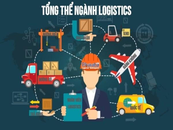 Ngành Logistics là gì?